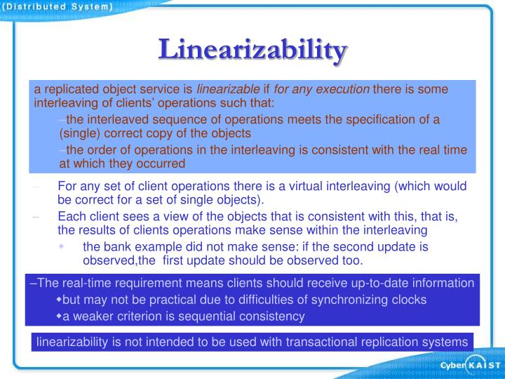 Linearizability