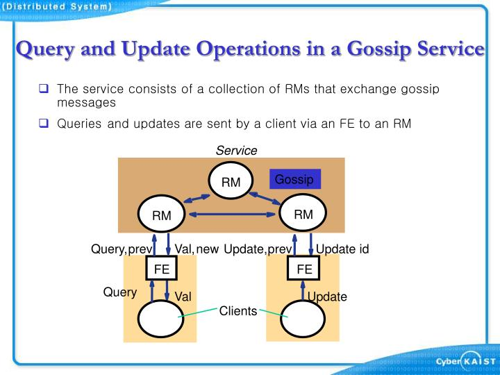 Query and Update Operations in a Gossip Service