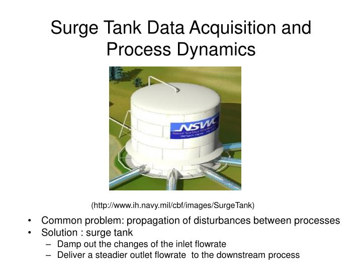 Surge Tank Data Acquisition and Process Dynamics