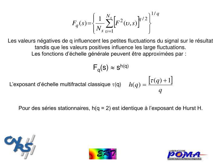 Les valeurs négatives de q influencent les petites fluctuations du signal sur le résultat