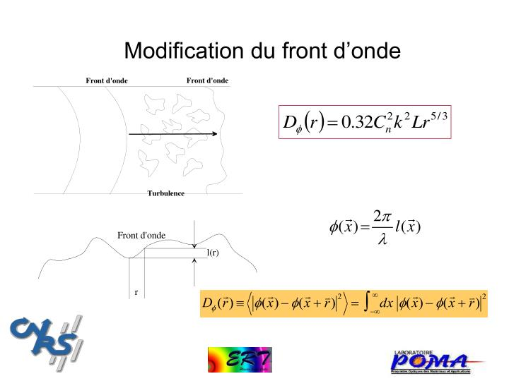 Modification du front d'onde