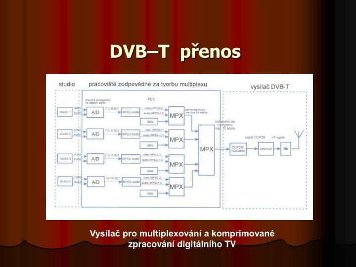 DVB–T  přenos