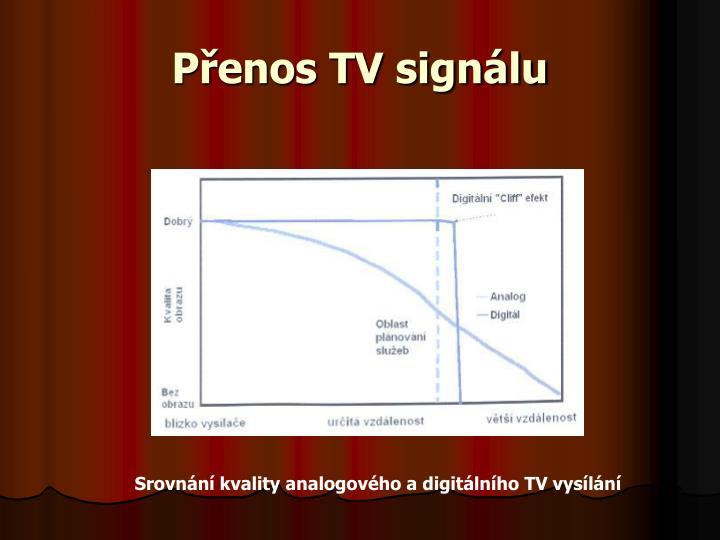 Přenos TV signálu