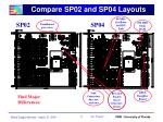 compare sp02 and sp04 layouts