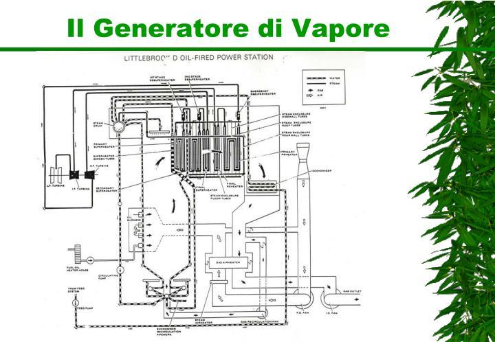 Il Generatore di Vapore