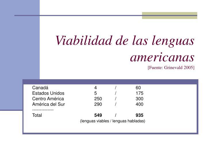 Viabilidad de las lenguas americanas