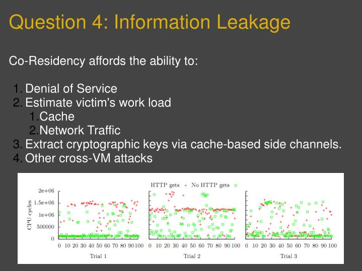 Question 4: Information Leakage