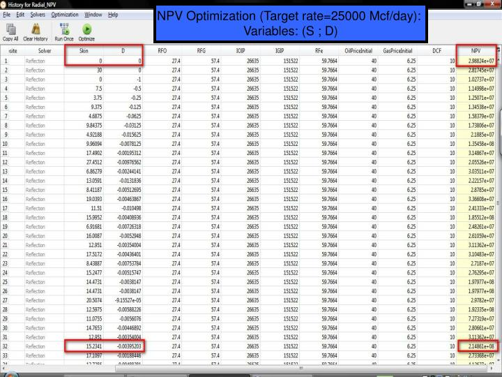 NPV Optimization (Target rate=25000 Mcf/day):