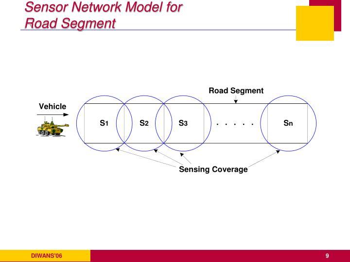 Sensor Network Model for