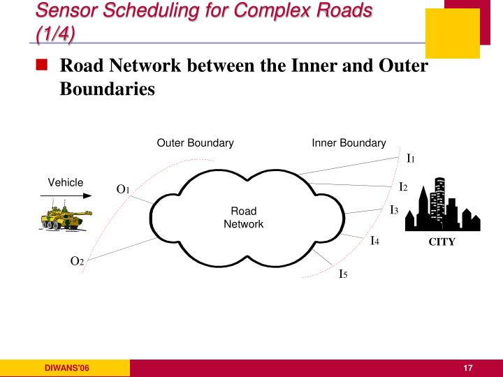 Sensor Scheduling for Complex Roads (1/4)
