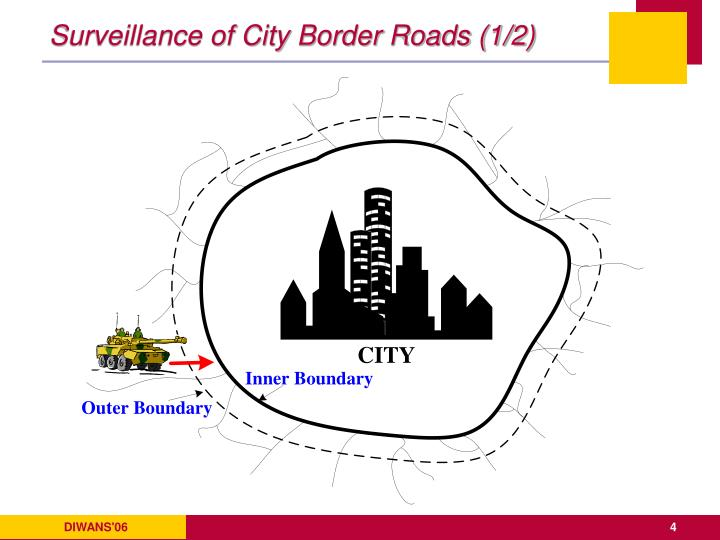 Surveillance of City Border Roads (1/2)