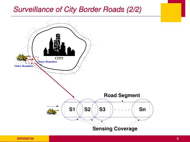 Surveillance of City Border Roads (2/2)