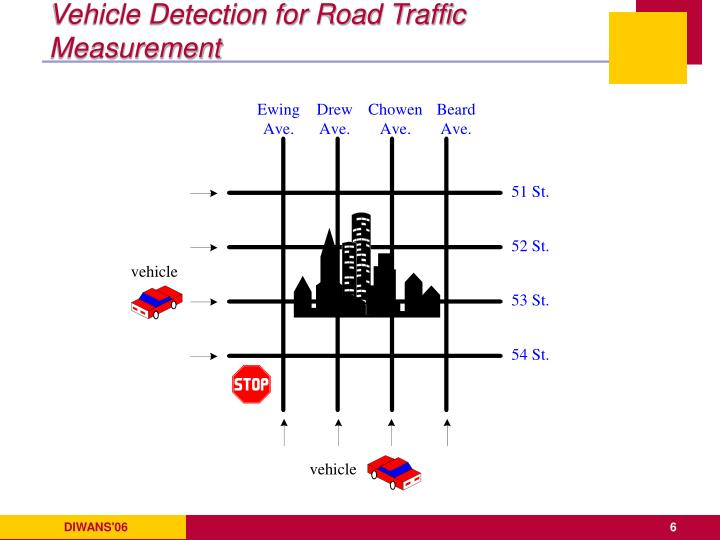 Vehicle Detection for Road Traffic Measurement