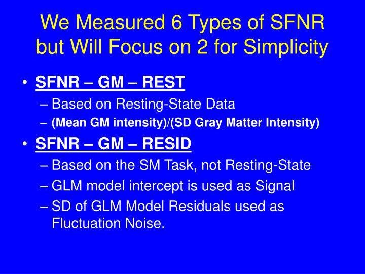 We Measured 6 Types of SFNR