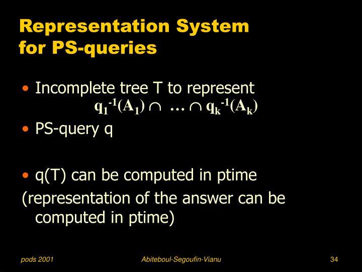 Representation System