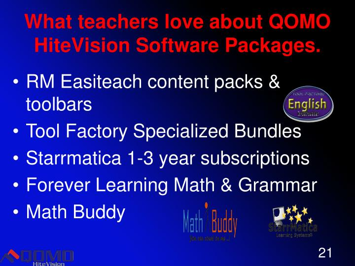 What teachers love about QOMO HiteVision Software Packages.