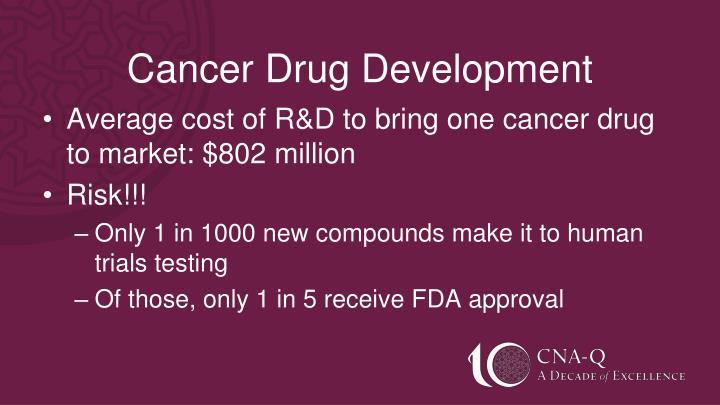 Cancer Drug Development