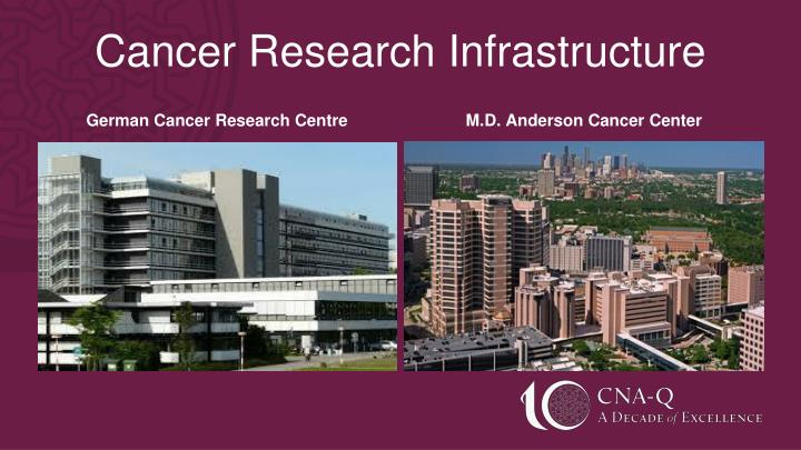 Cancer Research Infrastructure