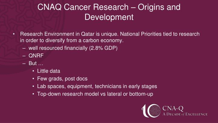 CNAQ Cancer Research – Origins and Development