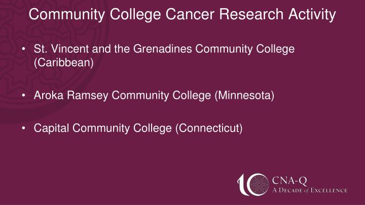 Community College Cancer Research Activity