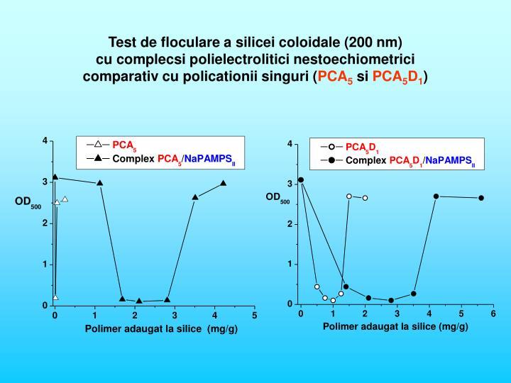 Test de floculare a silicei coloidale (200 nm)