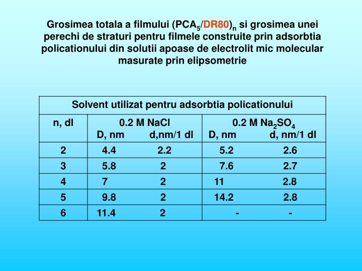 Grosimea totala a filmului (PCA