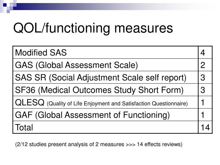 QOL/functioning measures