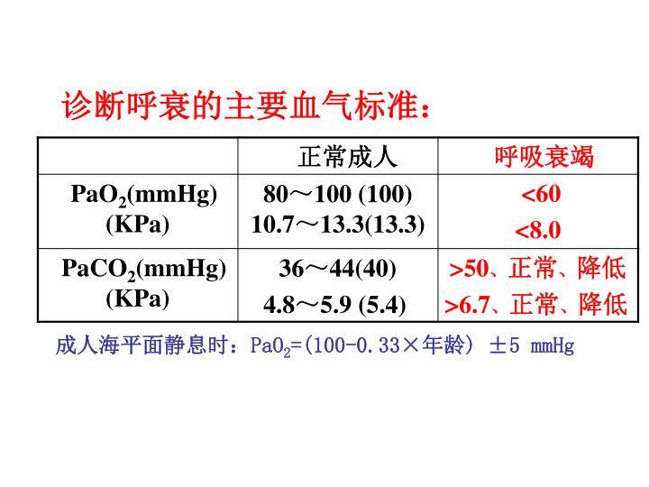诊断呼衰的主要血气标准: