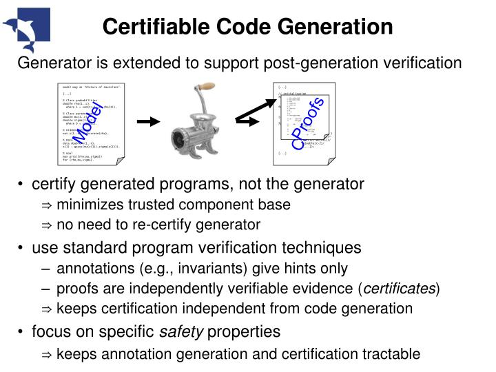 Certifiable Code Generation