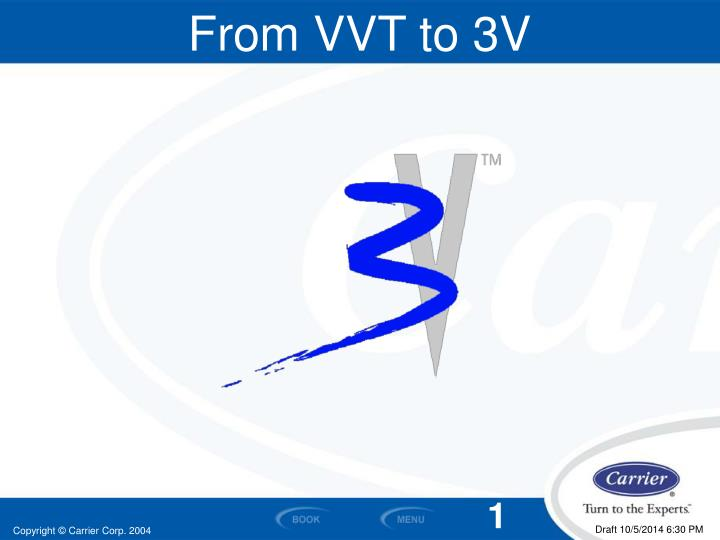 From VVT to 3V