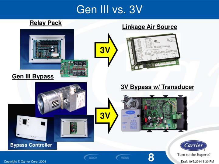 Gen III vs. 3V