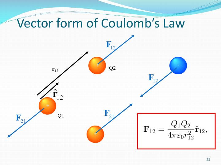 electrostatic coulomb constant Mathematical formula for the electrostatic force is called coulomb's law after the rencfh physicist charles coulomb in si units, the constant kis equal to k= 8988 10 9 n m 2 c 2 899 10 9 n m 2 c 2: (1) the electrostatic force is a vector quantity and is expressed in units of newtons.