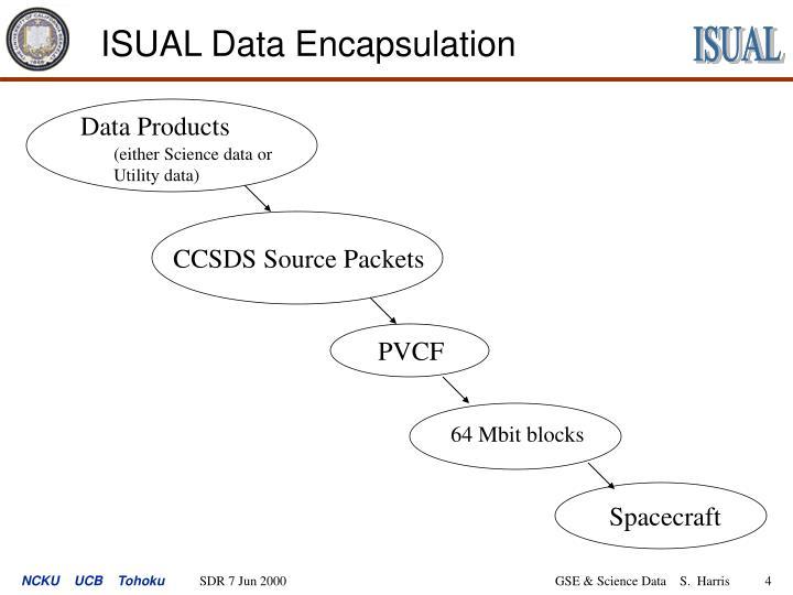 ISUAL Data Encapsulation