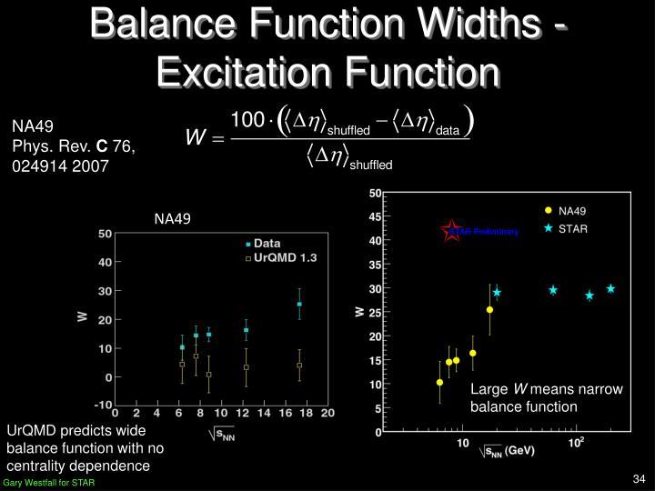 Balance Function Widths -