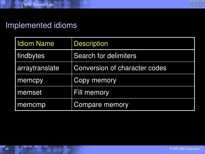 Implemented idioms