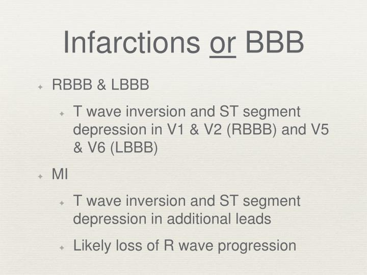 Infarctions