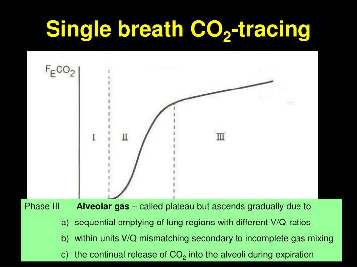 Single breath CO