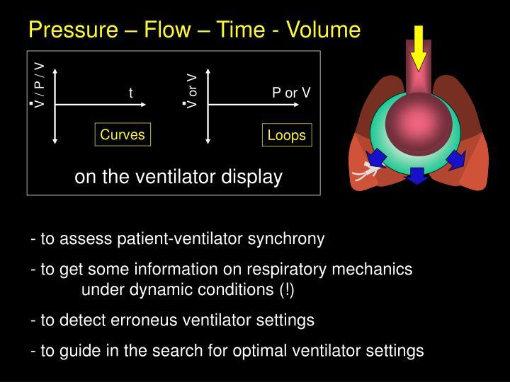 Pressure – Flow – Time - Volume