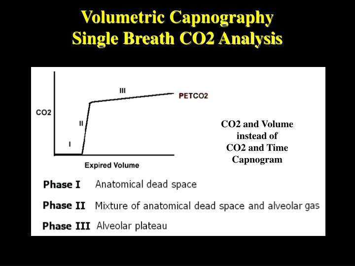 Volumetric Capnography
