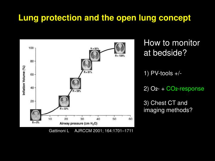 Lung protection and the open lung concept