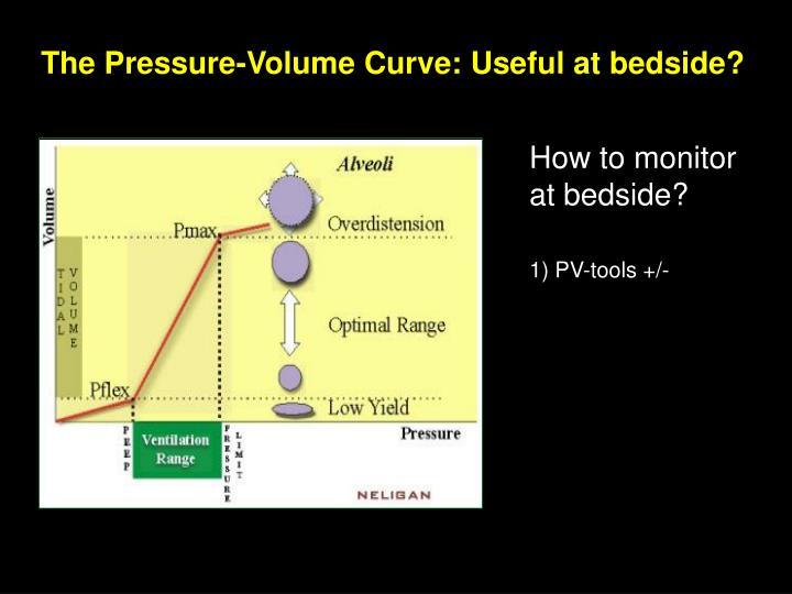 The Pressure-Volume Curve: Useful at bedside?