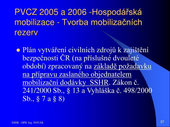 PVCZ 2005 a 2006 -Hospodářská mobilizace - Tvorba mobilizačních rezerv