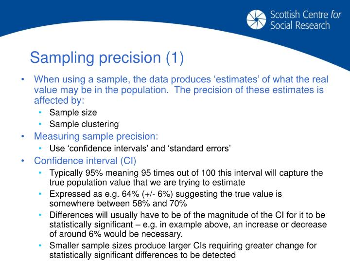 Sampling precision (1)