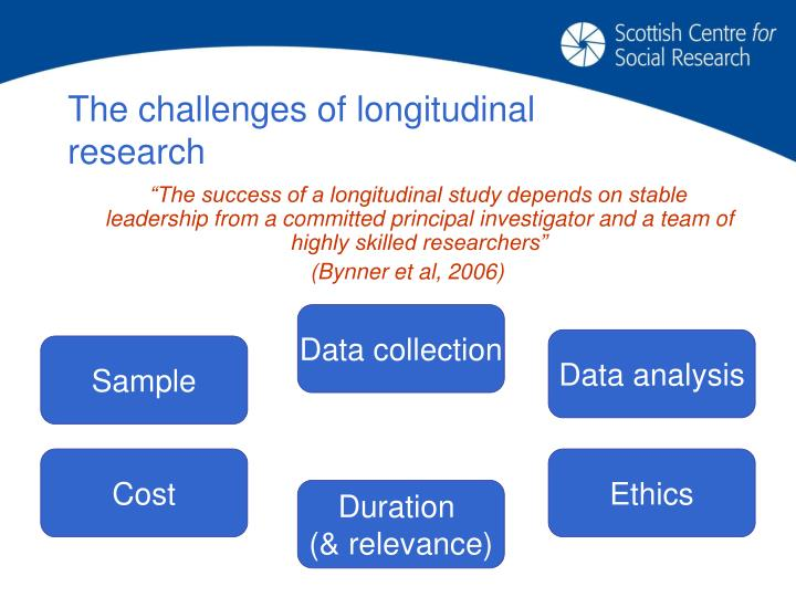 The challenges of longitudinal research