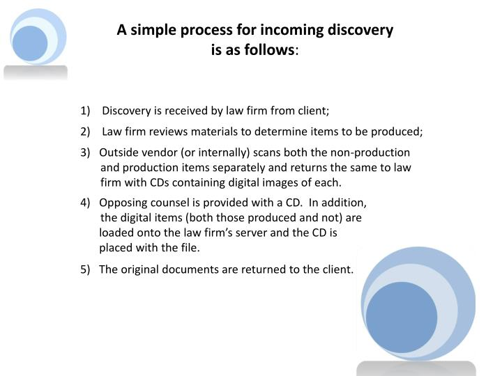 A simple process for incoming discovery