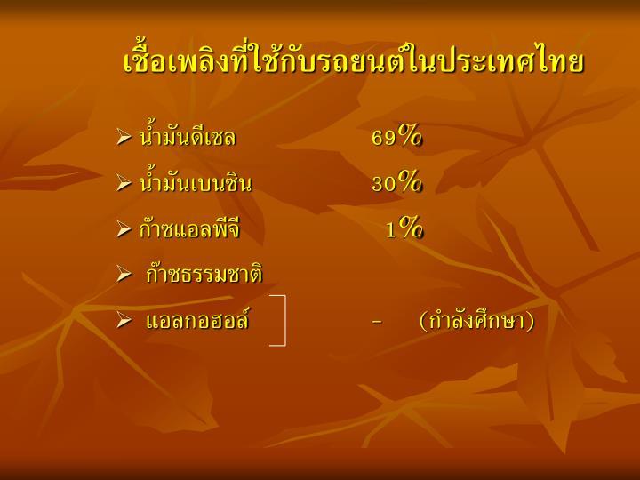 เชื้อเพลิงที่ใช้กับรถยนต์ในประเทศไทย
