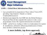 asset management major initiatives