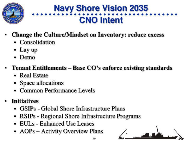 Navy Shore Vision 2035