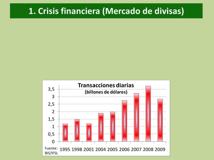 1. Crisis financiera (Mercado de divisas)