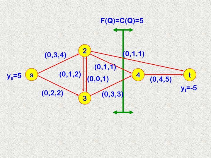 F(Q)=C(Q)=5